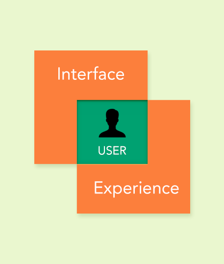 user-interface-experience-colorslab