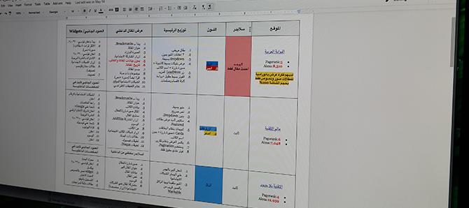 احدي تقارير تحليل المنافسين التي ننفذها في مشاريع الويب بـ Neoxero