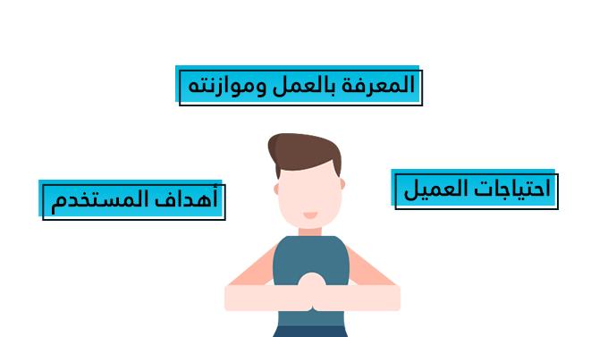 راجع الاحتياج الأساسي للعميل، التصميم المرتكز على المستخدم،اسأل العميل دوما عن السبب.