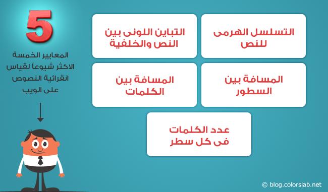 المعايير الأساسية للحكم على قابلية النصوص للقراءة على الويب