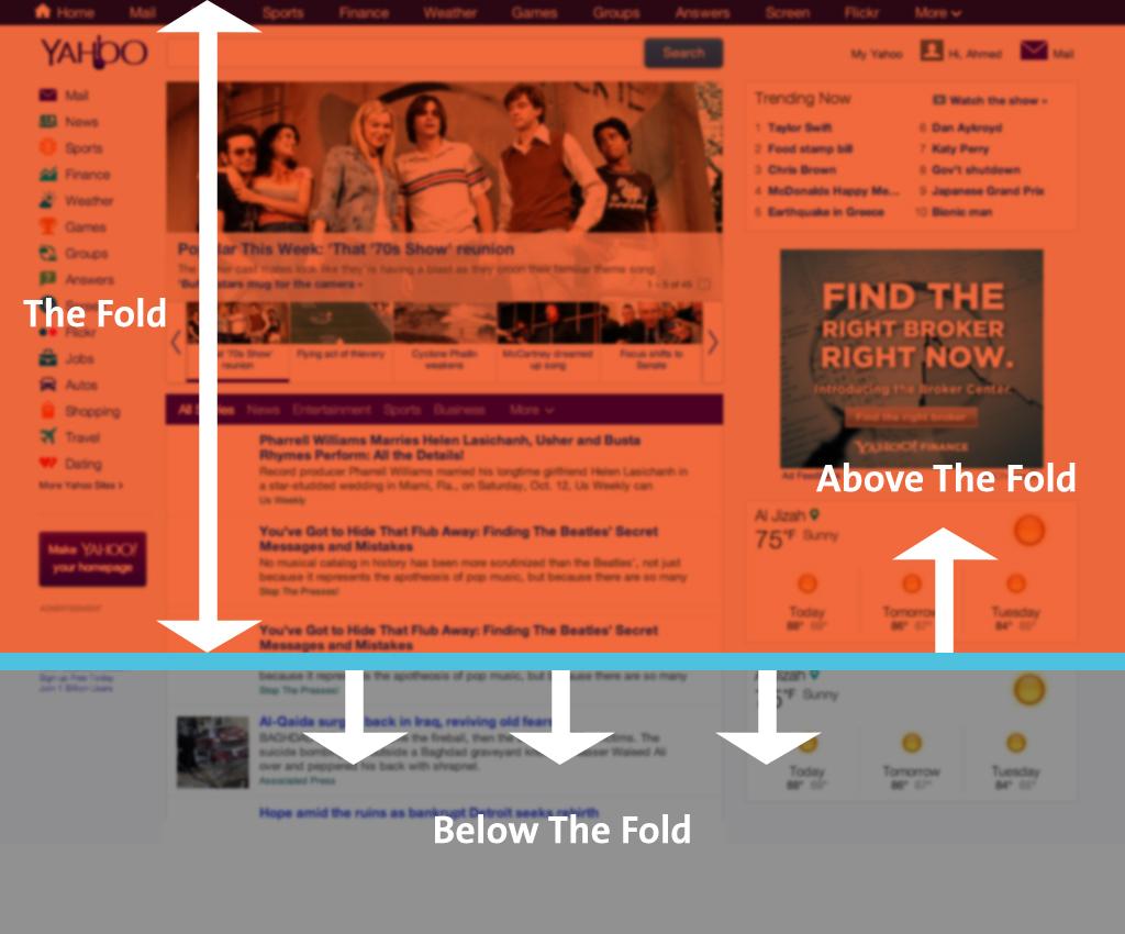 صورة توضيحية لمكان ظهور ال Fold