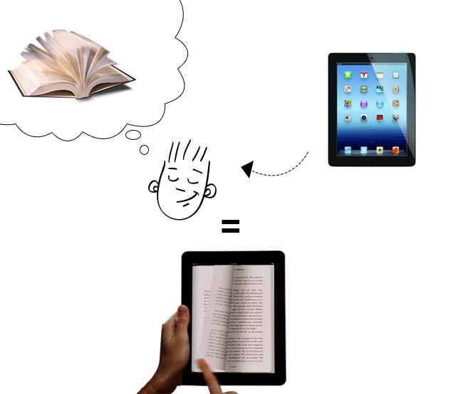 تخيل أنك لم تر قط جهاز آي باد iPad ، ثم قمت بتسليمك واحد لك الآن، وقلت لك أنه يمكنك قراءة الكتب على هذا الآيباد