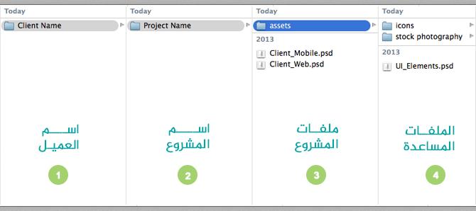 نظم ملفات التصميم والملحقات التي استخدمتها وضعها في مجلد خاص بكل مشروع